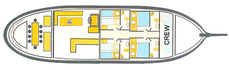 21m long and only 4 cabins ensures ample space
